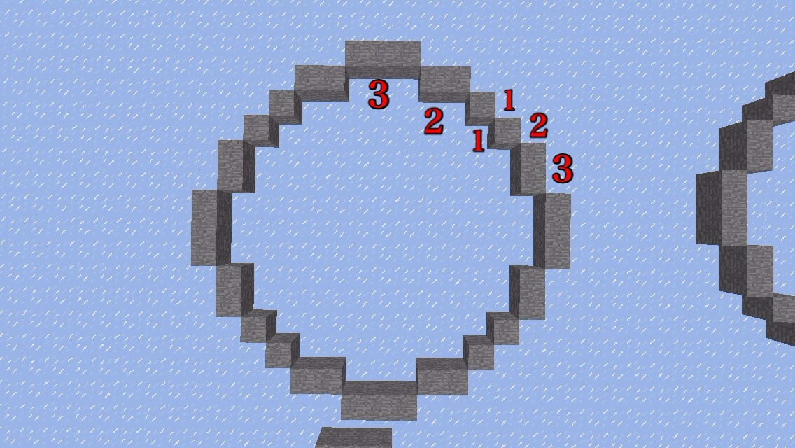 また、以下のように、他の1/4円と節を共有する場合は(3,2,1\u0026gt;)と表記します。 ただし、先頭の一番大きい数字は、常に共有するので、括弧はつけません。