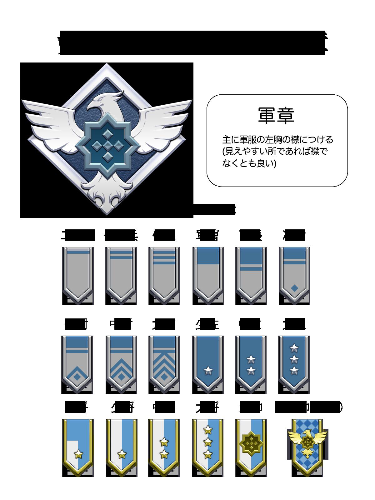 大佐 階級
