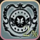 マウォール・タトゥー+2%